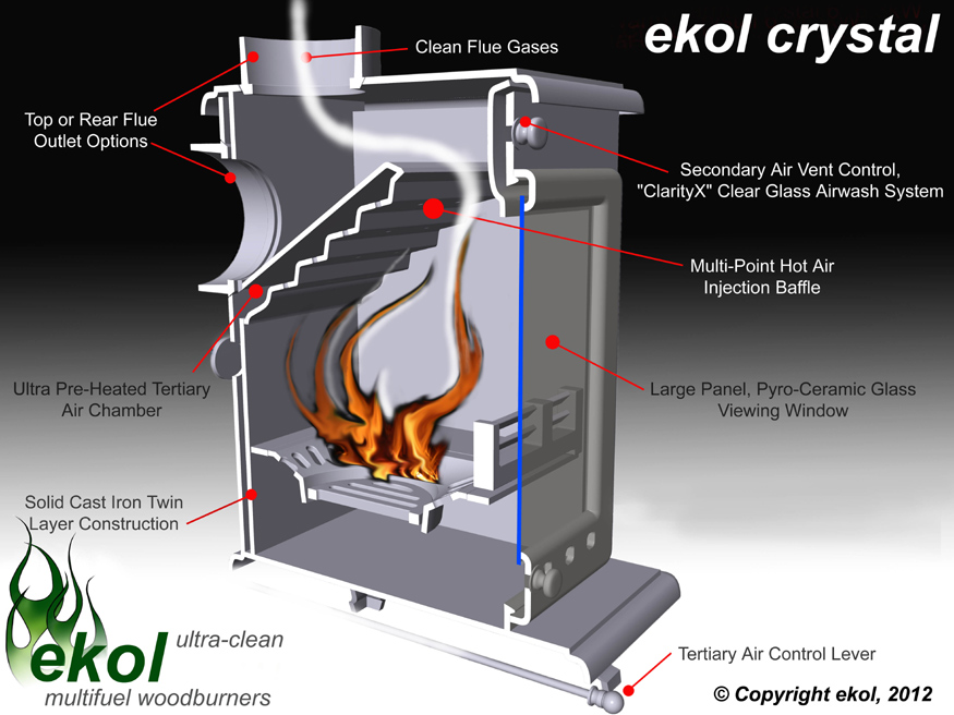 Ekol Tech Sheet Chorley Fire Centre